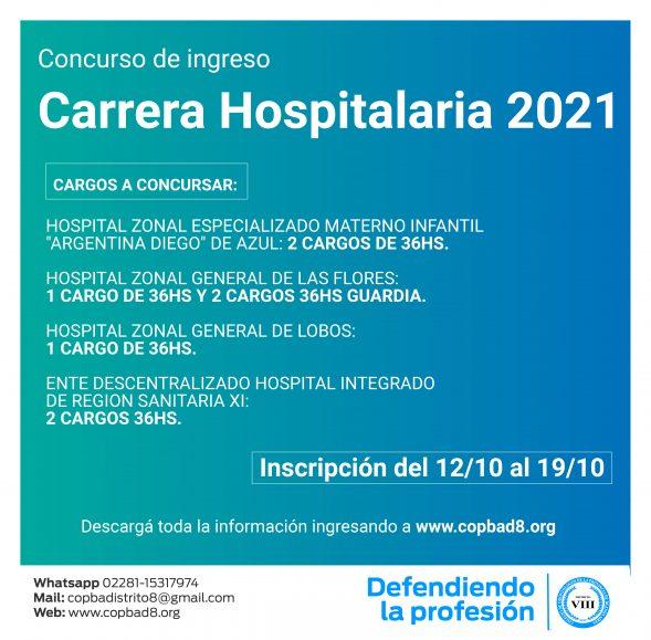 Llamado a concurso de ingreso a Carrera Hospitalaria